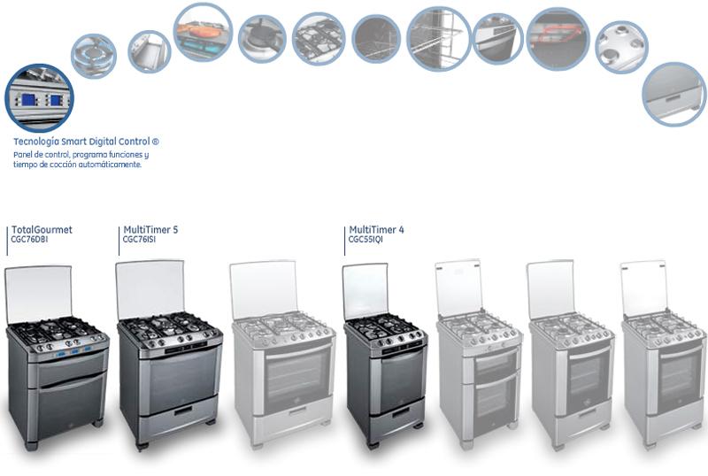 Micrositio Cocinas General Electric